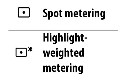 Icon metering